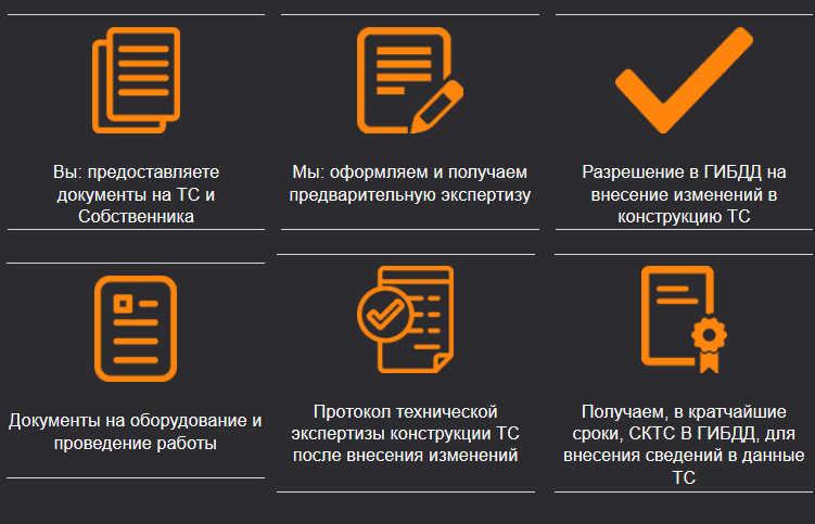 Регистрация  ГБО  в 2017 году